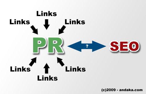 SEO PR Links